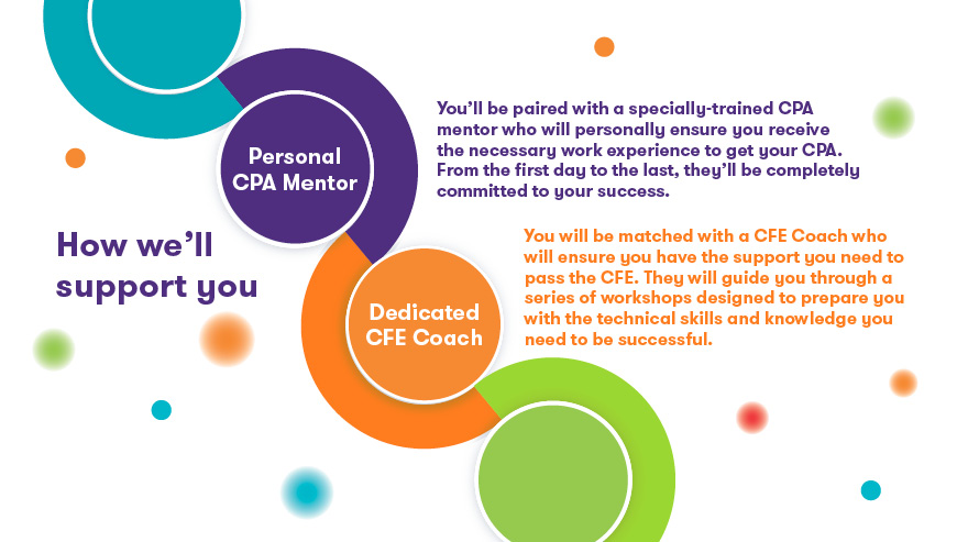 How Grant Thornton will support your CPA journey