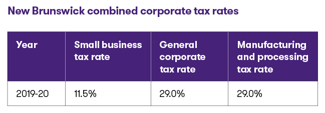 NB combined corporate tax rates.png