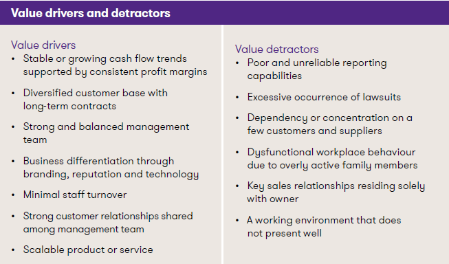 value drivers and detractors